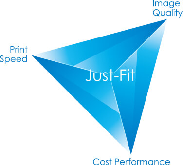 Print Speed Image Quality Cost Performance Just-Fit