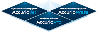 AccurioJet AccurioPress AccurioPro