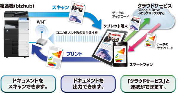 Puffin Web Browser」をApp Storeで - …